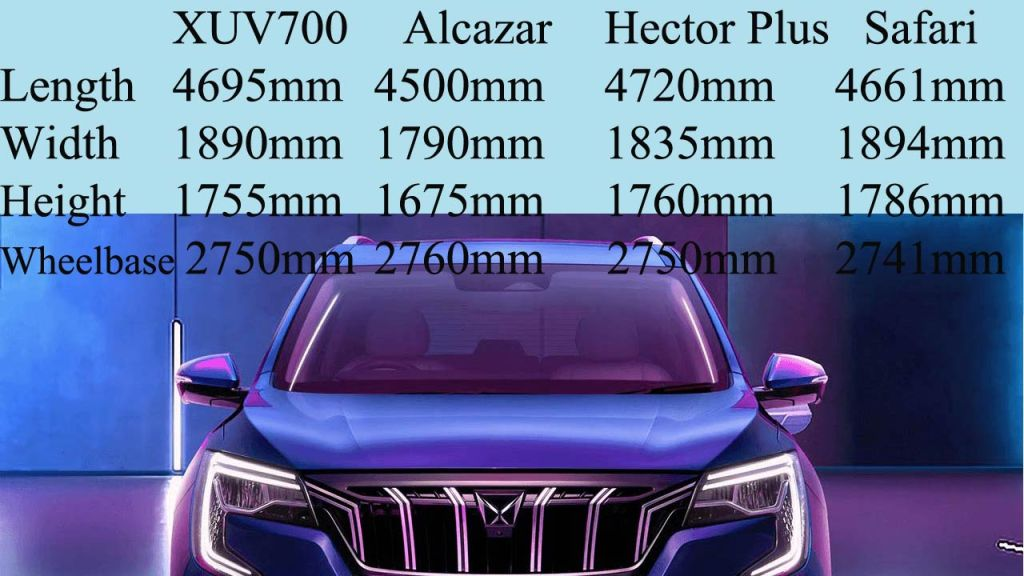 XUV700 size comparison