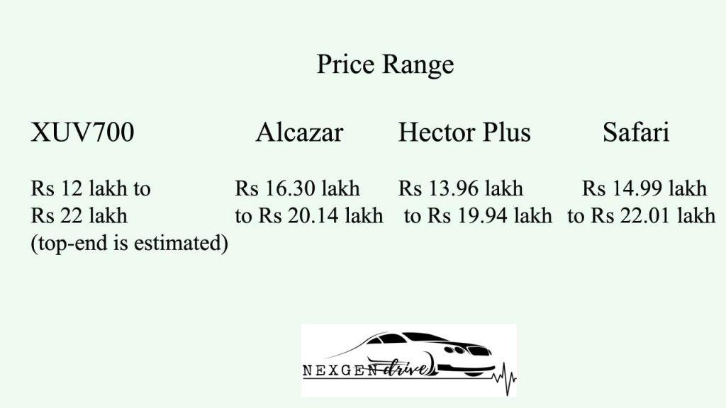 XUV700 price comparison